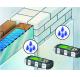 Détecteur d'humidité Dampmaster compact Plus Laserliner