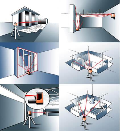 http://www.mesure-laser.com/img/cms/geofennel/laser/fl250VAN/demo.jpg